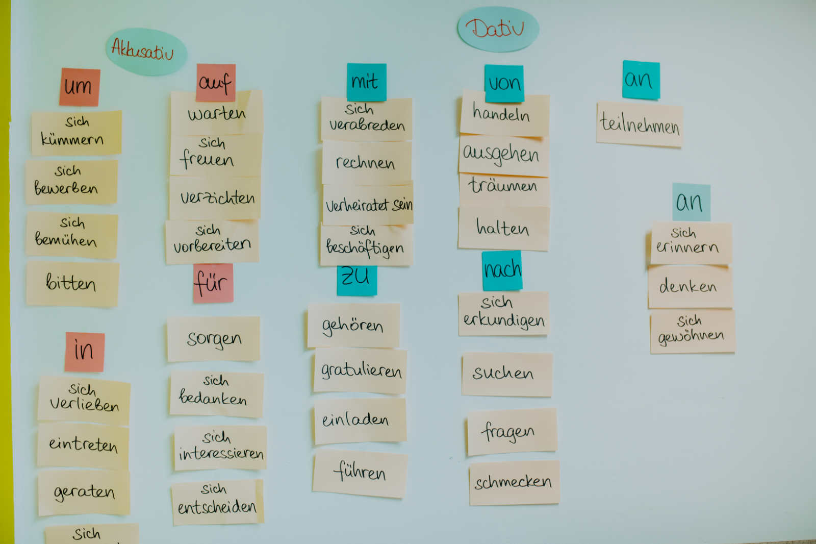 Allgemeine Integrationskurs (A1 – B1)!